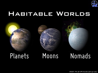 Habitable_Worlds